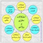 ۴۹ و پنج دهم درصد از شهروندان در ایران دچار اختلالات روانی هستند