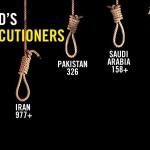 ایران در صدر فهرست جهانی اعمال مجازات اعدام