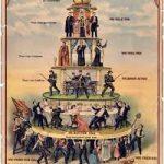 فروپاشی دولت و افق پس از آن / سرمایهداری و تصویر پایان جهان