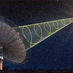 آیا انفجارهای سریع رادیویی نشانهای از تمدنهای خارج از کهکشان است؟