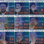 افزایش بودجه نهادهای مذهبی و امنیتی ایران زیر انتقاد و افشاگری کاربران شبکههای اجتماعی